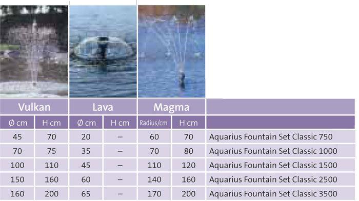 duesen-auqarius-fountain-cl