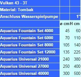 Vulkan-43-3-t