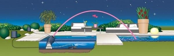 Jumping Jet - Rainbow Star (Art.Nr. 50052)