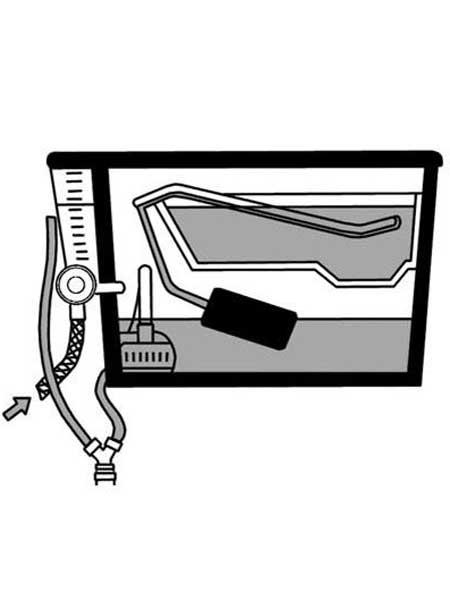 """Automatische Bewässerungsanlage """"Vanlet"""" (Art.Nr. J04201)"""