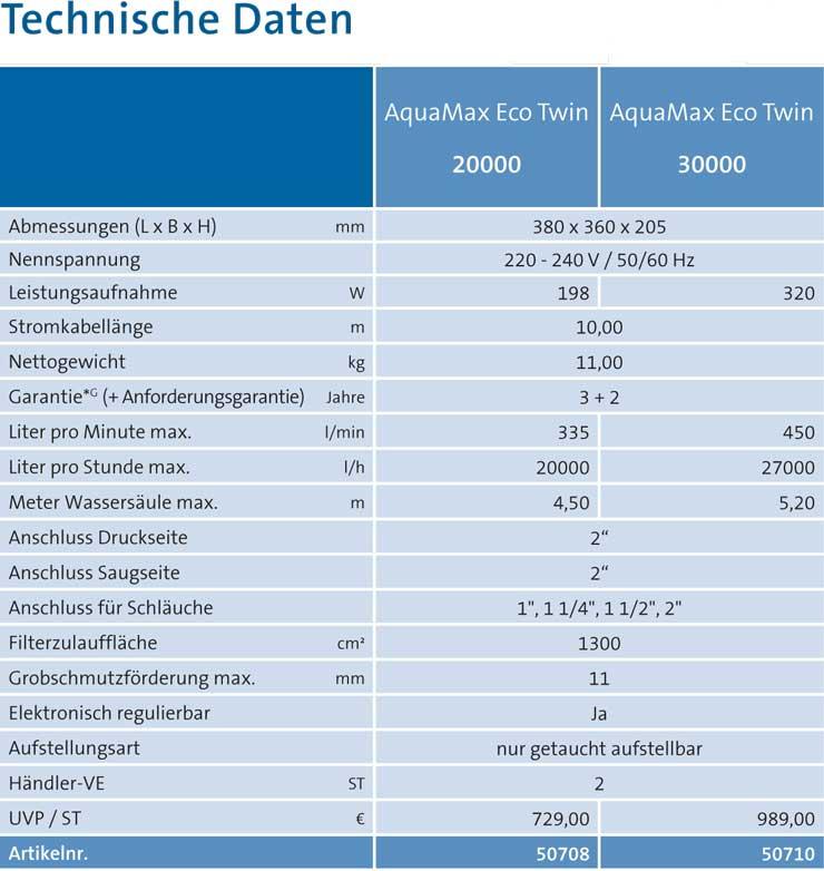 technische-daten-aquamax-tw