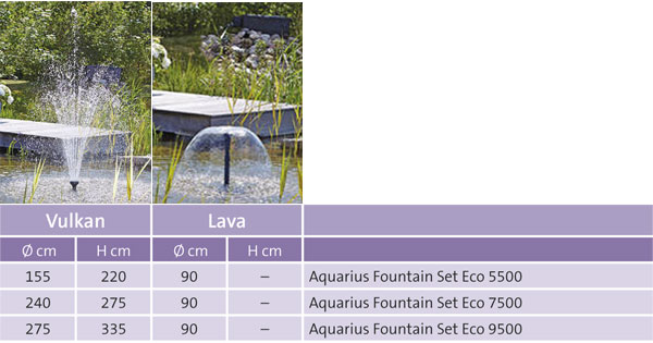aufsaetze-fountain-eco