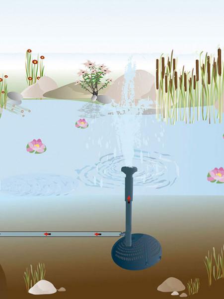 Wasserspielpumpe Aqua Active Mini Set 3.000 von FIAP (Art.Nr.FI2717)