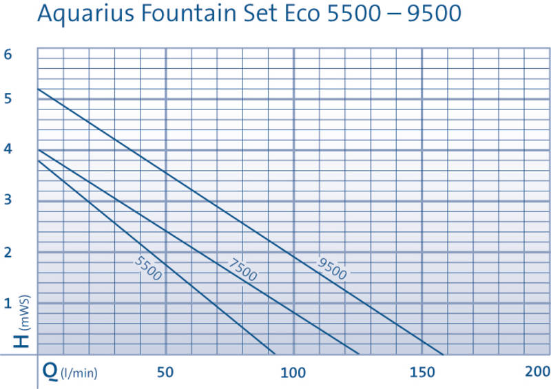 pk-aquarius-fountain-eco