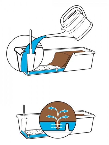 Blumenkasten Bewässerungssystem