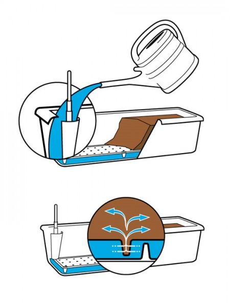 Blumenkasten Aqua Flor Plus