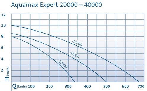 Aquamax_exp_20000_40000