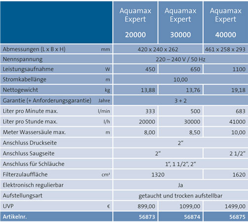 tech_aquamexpert_20000_4000